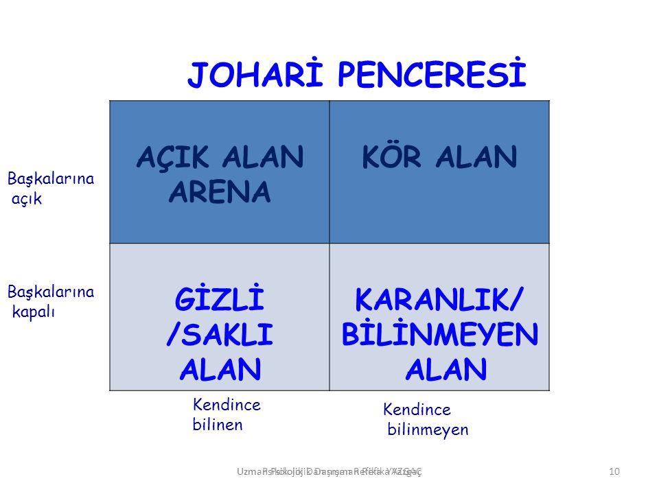 JOHARİ PENCERESİ AÇIK ALAN ARENA KÖR ALAN GİZLİ /SAKLI ALAN KARANLIK/
