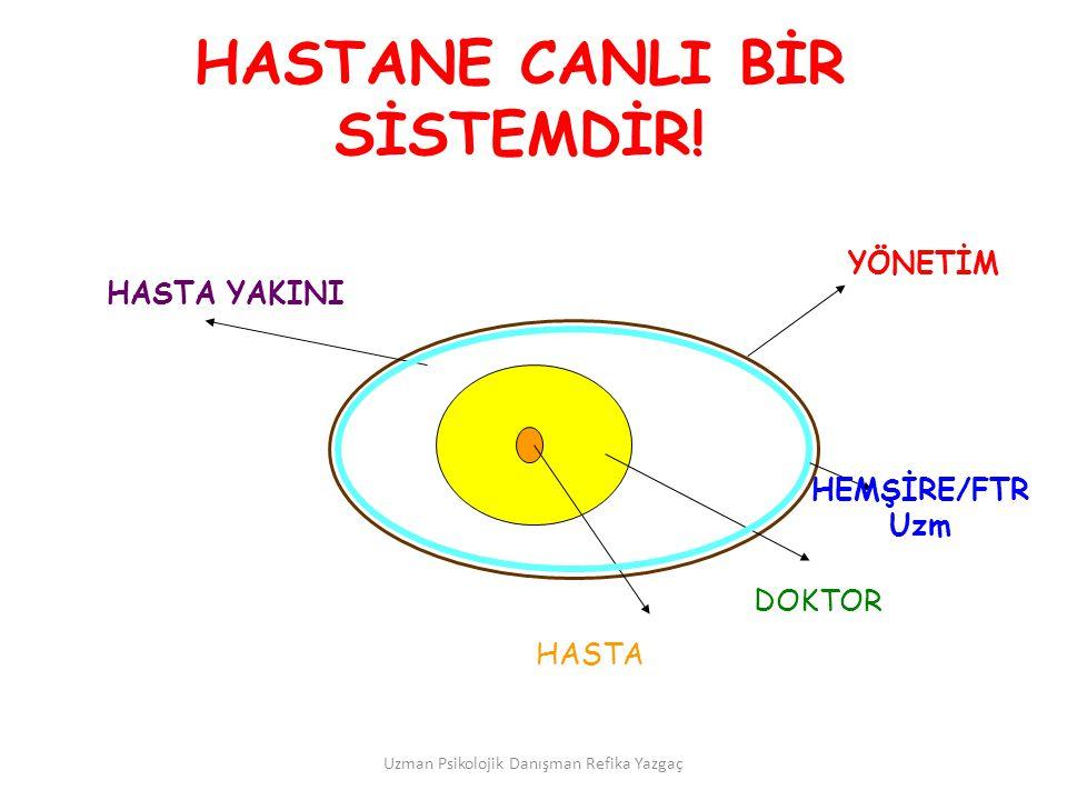 HASTANE CANLI BİR SİSTEMDİR!