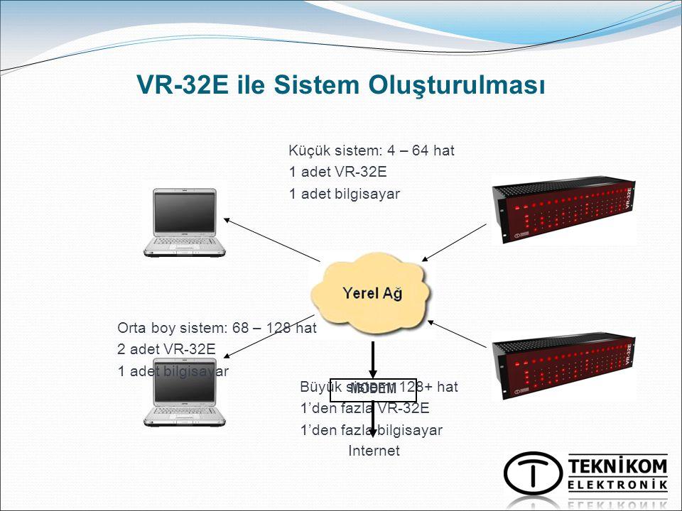 VR-32E ile Sistem Oluşturulması