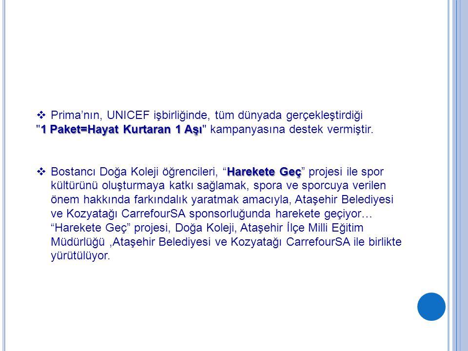 Prima'nın, UNICEF işbirliğinde, tüm dünyada gerçekleştirdiği