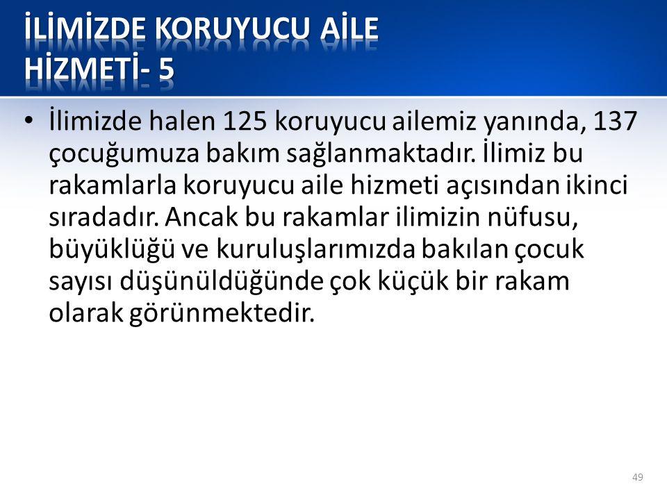 İLİMİZDE KORUYUCU AİLE HİZMETİ- 5