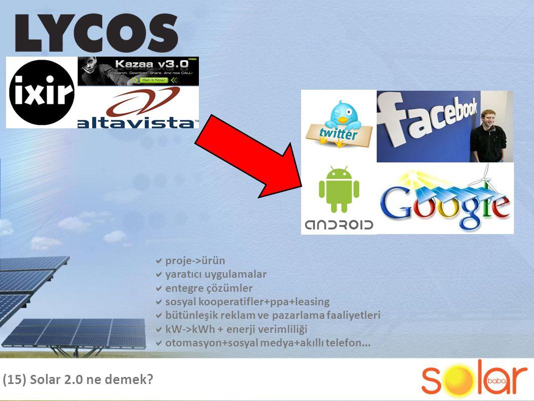 (15) Solar 2.0 ne demek proje->ürün yaratıcı uygulamalar