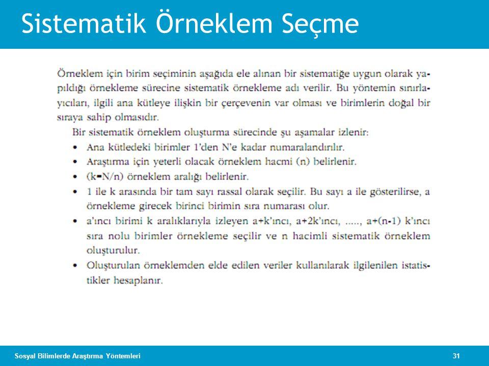 Sistematik Örneklem Seçme