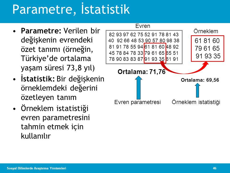 Parametre, İstatistik Evren. Parametre: Verilen bir değişkenin evrendeki özet tanımı (örneğin, Türkiye'de ortalama yaşam süresi 73,8 yıl)