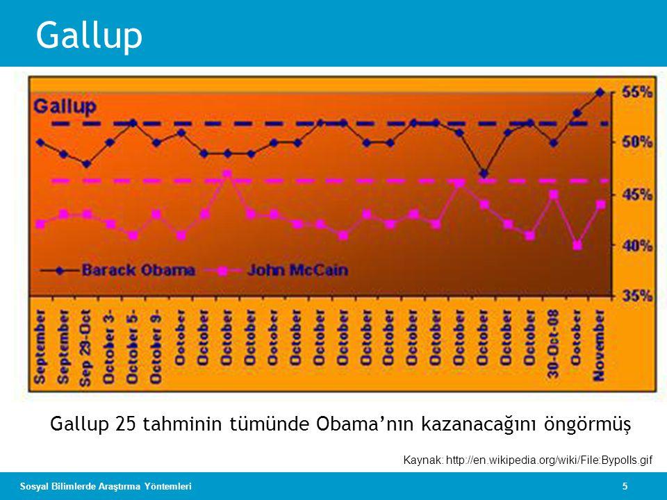 Gallup Gallup 25 tahminin tümünde Obama'nın kazanacağını öngörmüş