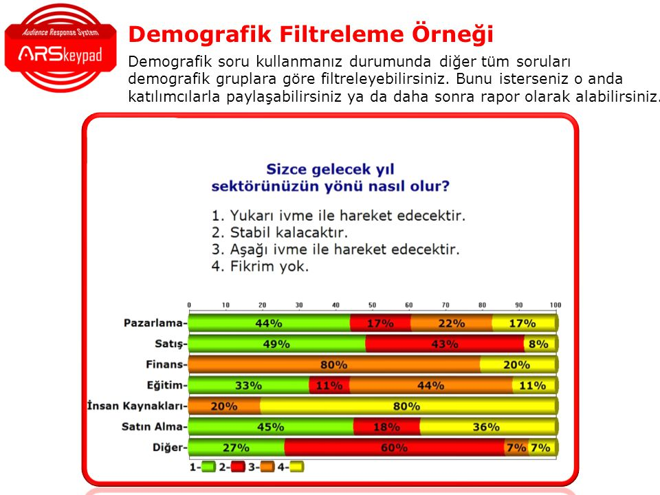 Demografik Filtreleme Örneği