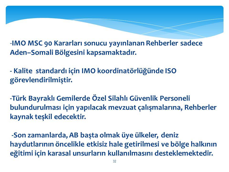 -IMO MSC 90 Kararları sonucu yayınlanan Rehberler sadece Aden–Somali Bölgesini kapsamaktadır.