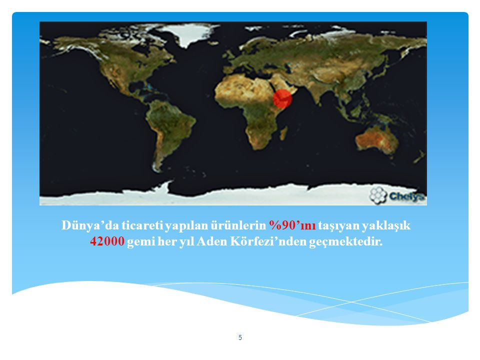 Dünya'da ticareti yapılan ürünlerin %90'ını taşıyan yaklaşık 42000 gemi her yıl Aden Körfezi'nden geçmektedir.