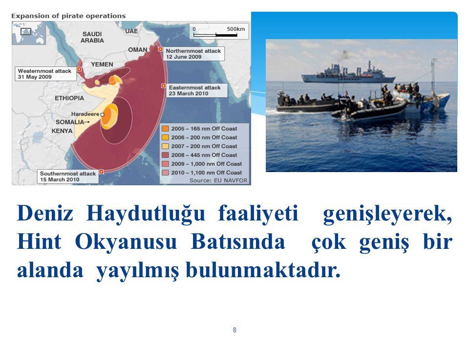 Deniz Haydutluğu faaliyeti genişleyerek, Hint Okyanusu Batısında çok geniş bir alanda yayılmış bulunmaktadır.