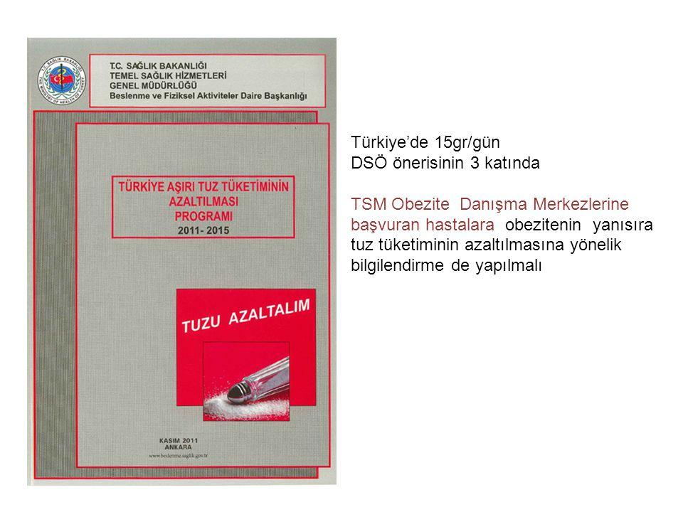 Türkiye'de 15gr/gün DSÖ önerisinin 3 katında. TSM Obezite Danışma Merkezlerine. başvuran hastalara obezitenin yanısıra.