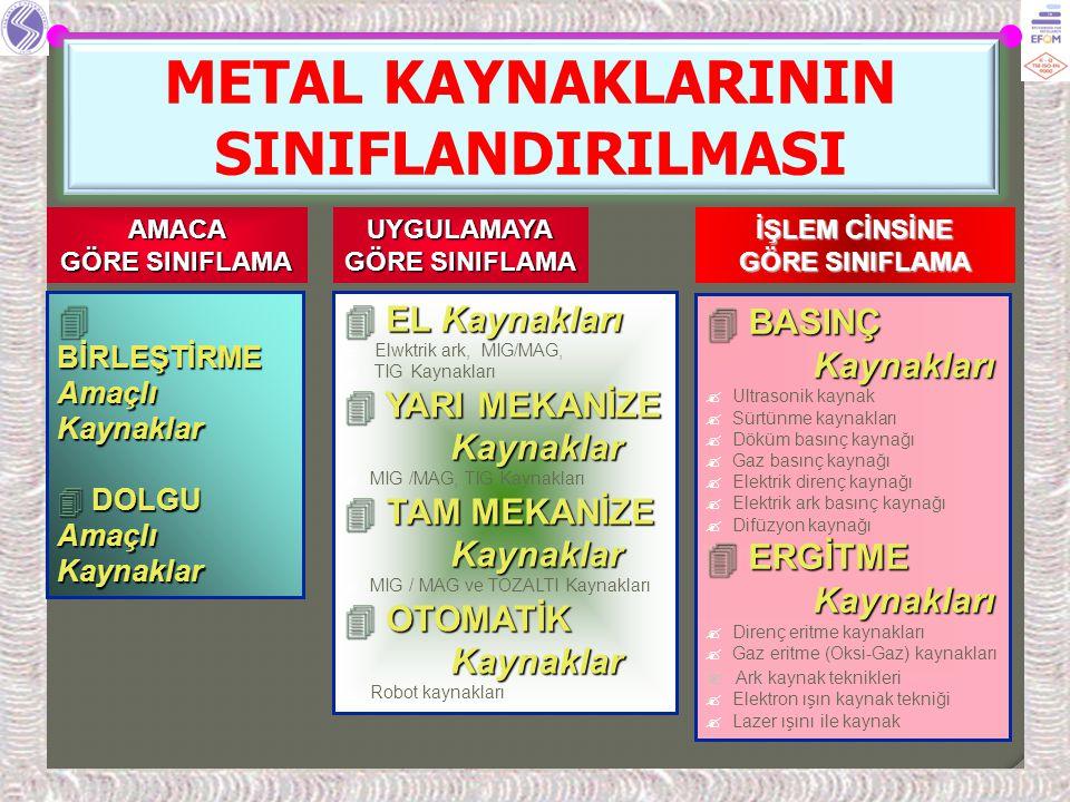 METAL KAYNAKLARININ SINIFLANDIRILMASI