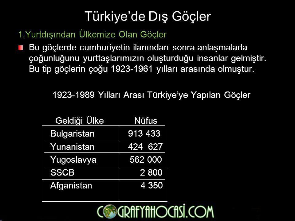1923-1989 Yılları Arası Türkiye'ye Yapılan Göçler