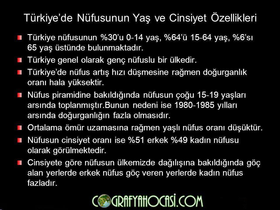 Türkiye'de Nüfusunun Yaş ve Cinsiyet Özellikleri