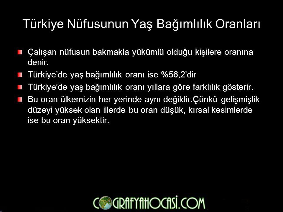 Türkiye Nüfusunun Yaş Bağımlılık Oranları