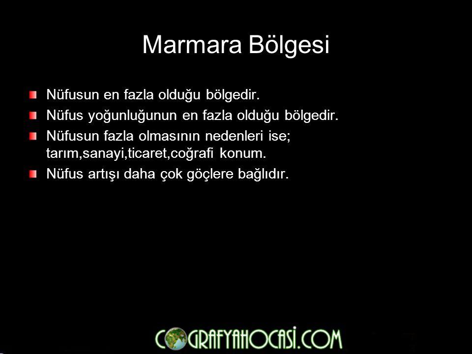 Marmara Bölgesi Nüfusun en fazla olduğu bölgedir.