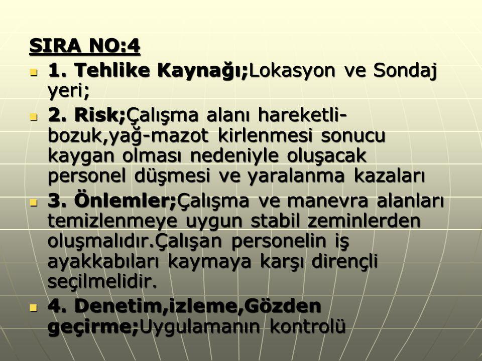 SIRA NO:4 1. Tehlike Kaynağı;Lokasyon ve Sondaj yeri;