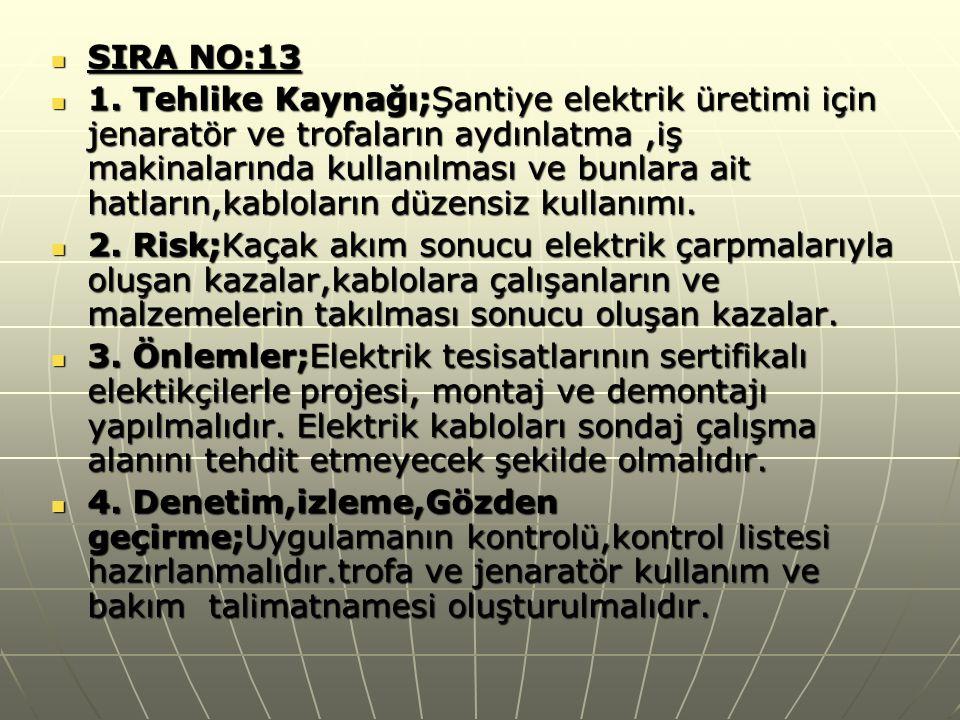 SIRA NO:13