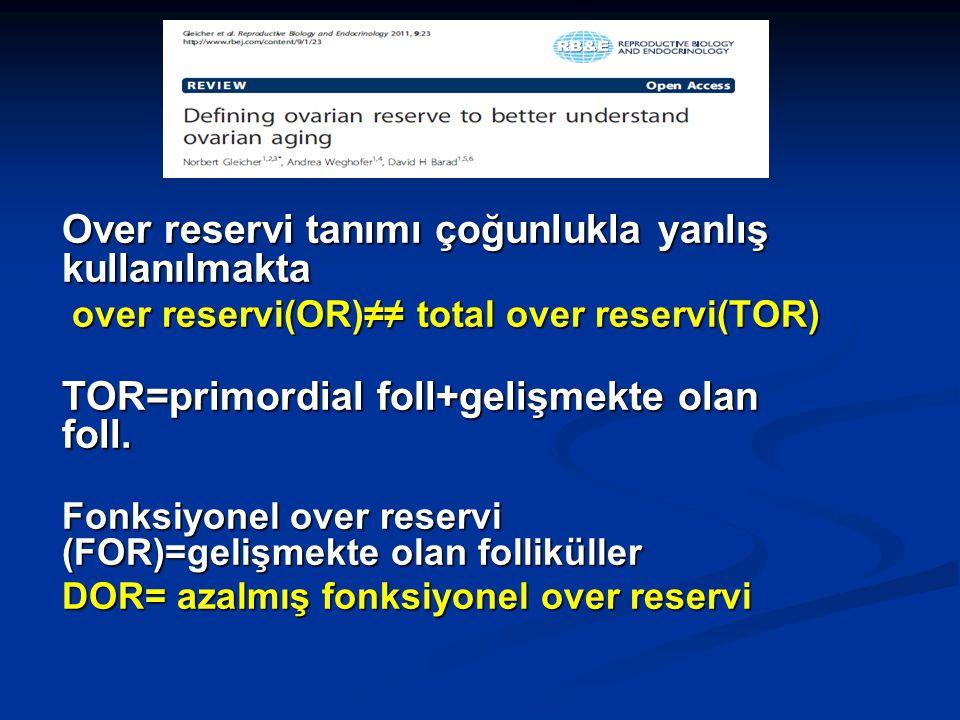 Over Reservi Gleicher 2011 Over reservi tanımı çoğunlukla yanlış kullanılmakta. over reservi(OR)≠≠ total over reservi(TOR)