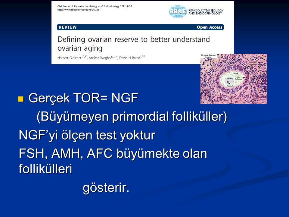 Over Reservi Gleicher 2011 Gerçek TOR= NGF