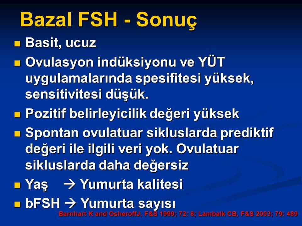 Bazal FSH - Sonuç Basit, ucuz