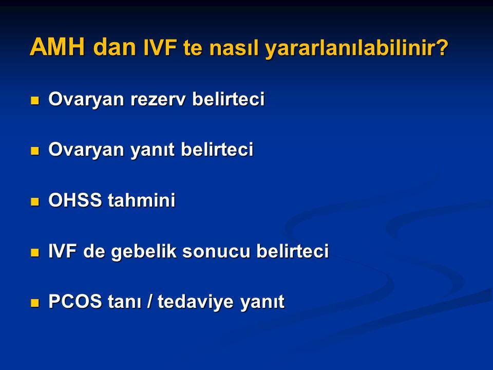 AMH dan IVF te nasıl yararlanılabilinir