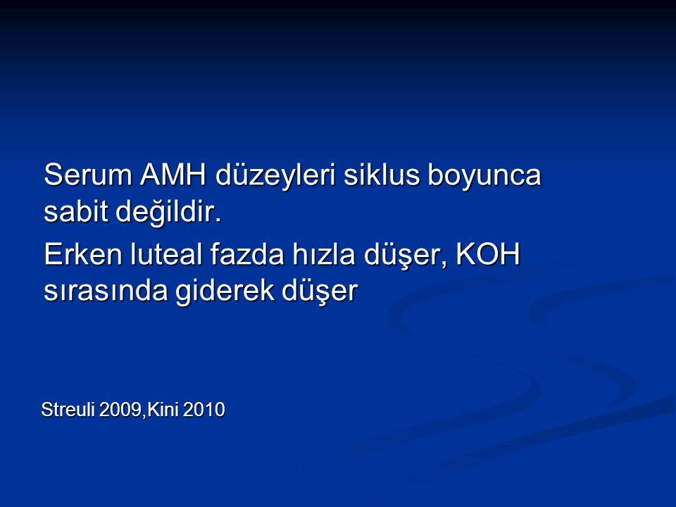 Serum AMH düzeyleri siklus boyunca sabit değildir.