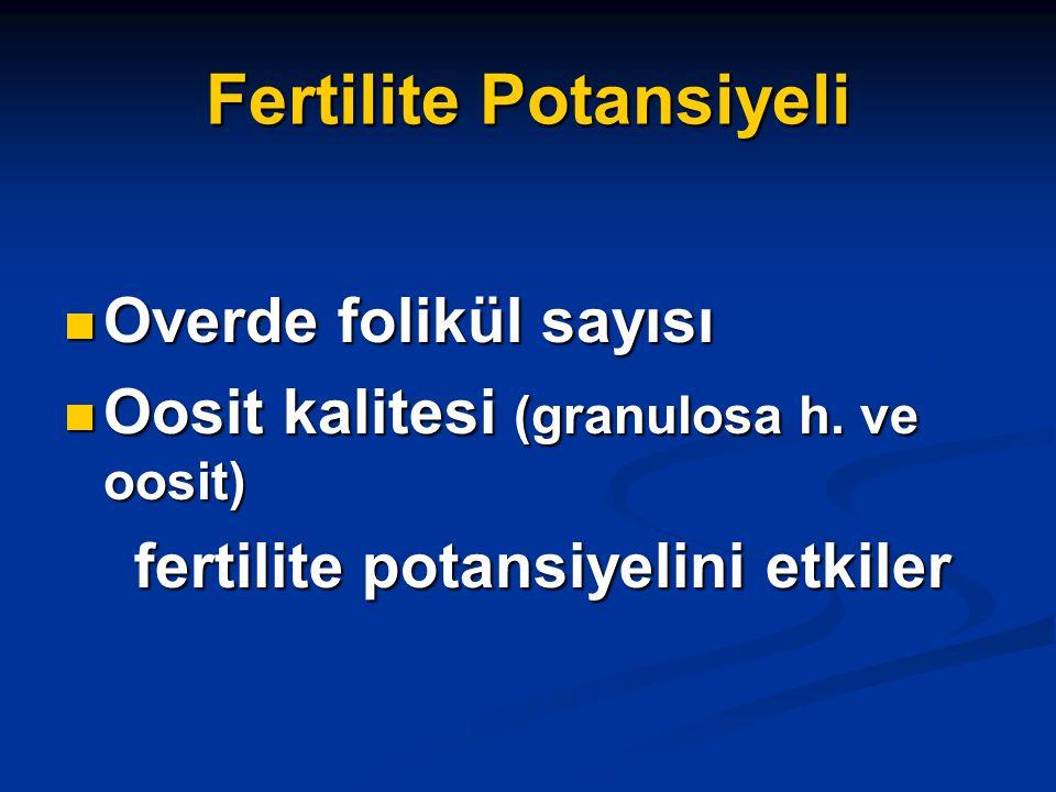Fertilite Potansiyeli