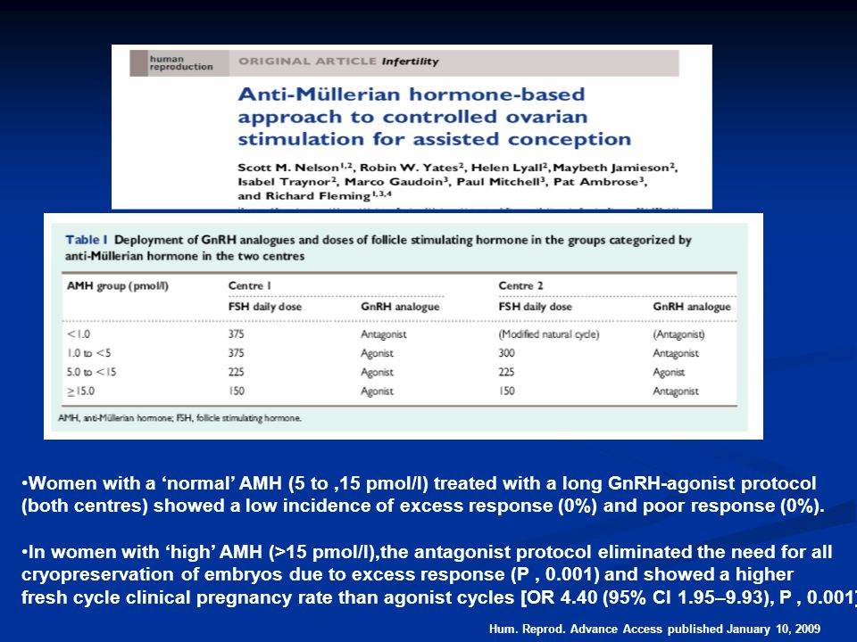 Women with a 'normal' AMH (5 to ,15 pmol/l) treated with a long GnRH-agonist protocol