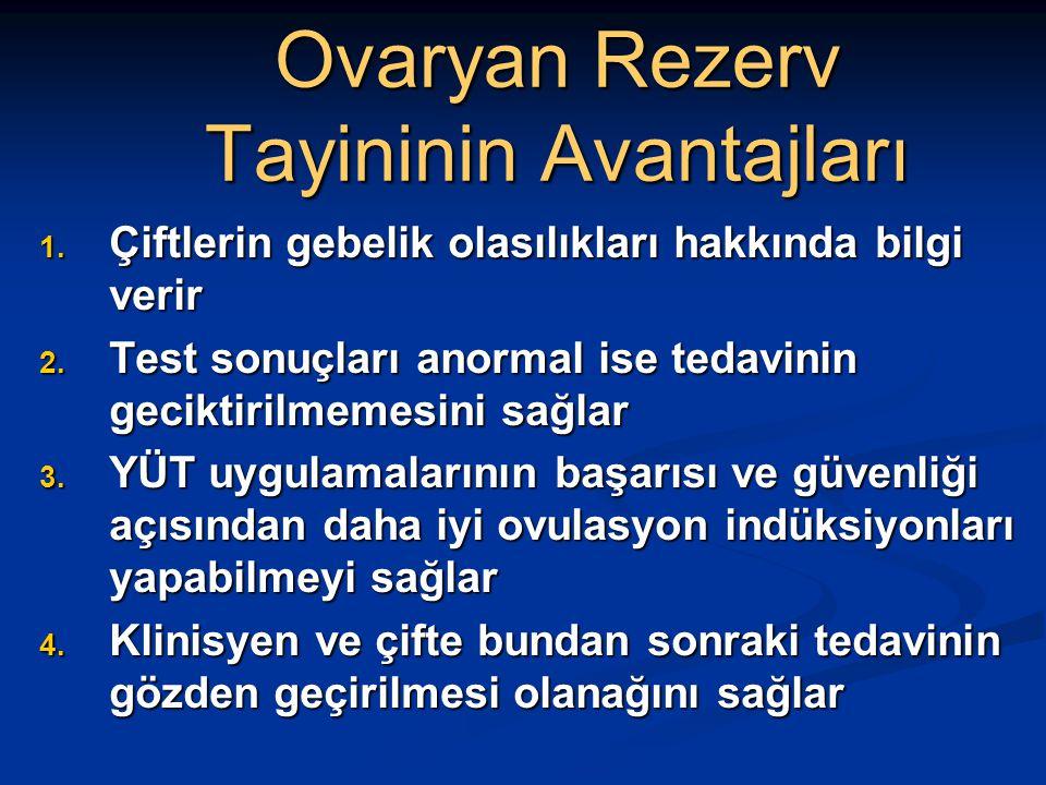 Ovaryan Rezerv Tayininin Avantajları