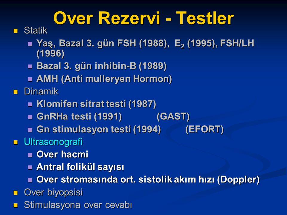Over Rezervi - Testler Statik