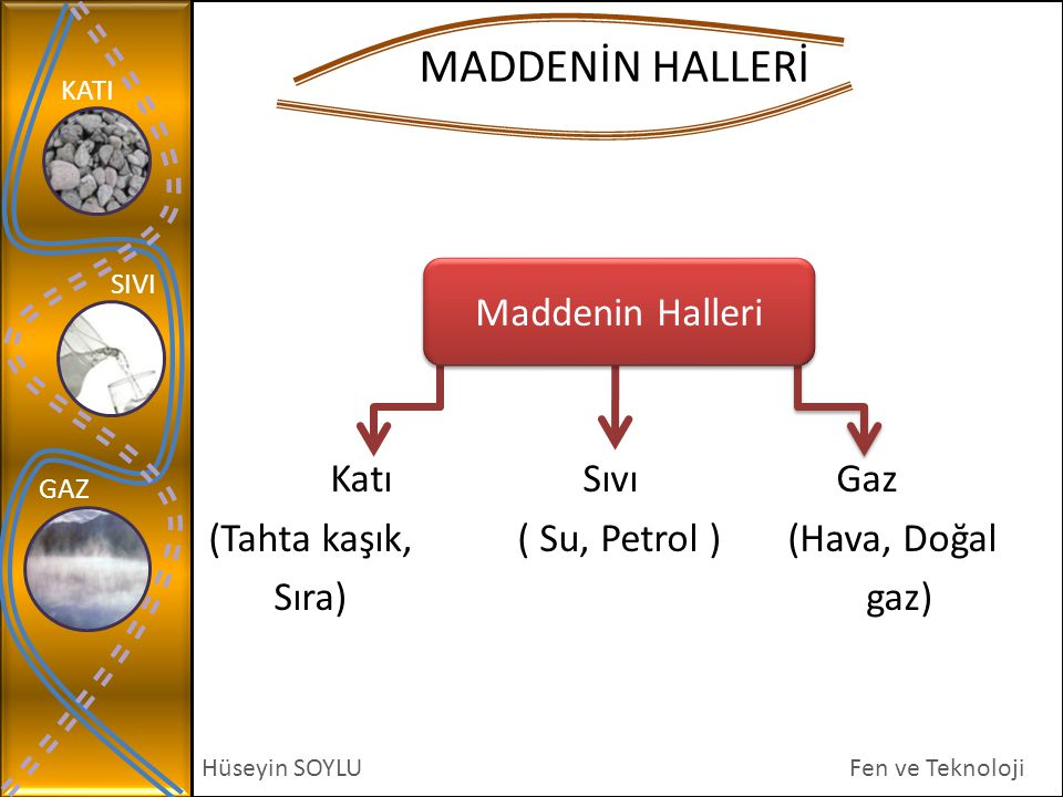 Katı Sıvı Gaz (Tahta kaşık, ( Su, Petrol ) (Hava, Doğal Sıra) gaz)