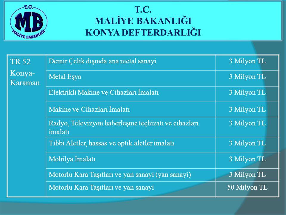 T.C. MALİYE BAKANLIĞI KONYA DEFTERDARLIĞI