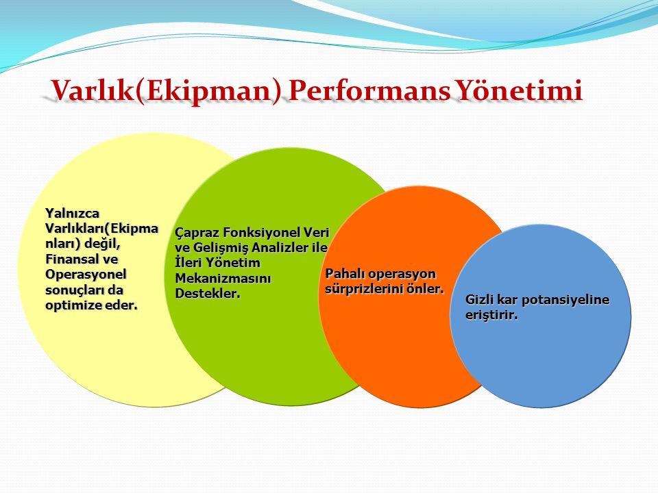 Varlık(Ekipman) Performans Yönetimi