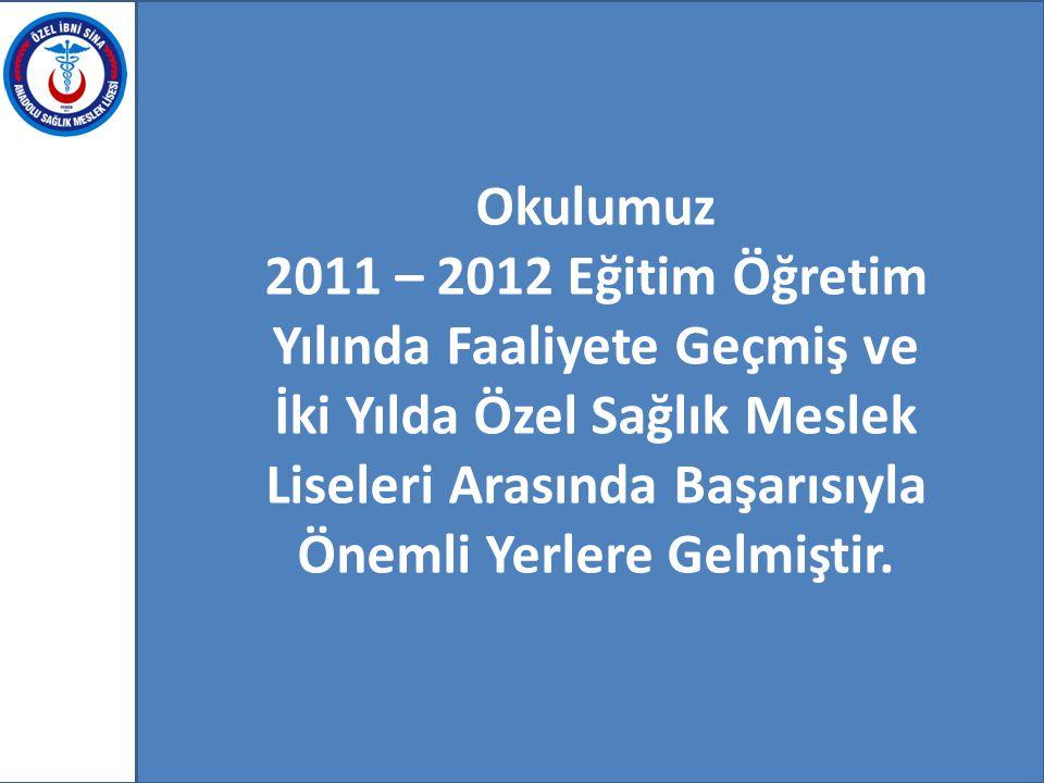 Okulumuz 2011 – 2012 Eğitim Öğretim Yılında Faaliyete Geçmiş ve İki Yılda Özel Sağlık Meslek Liseleri Arasında Başarısıyla Önemli Yerlere Gelmiştir.