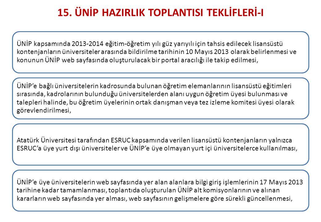 15. ÜNİP HAZIRLIK TOPLANTISI TEKLİFLERİ-I