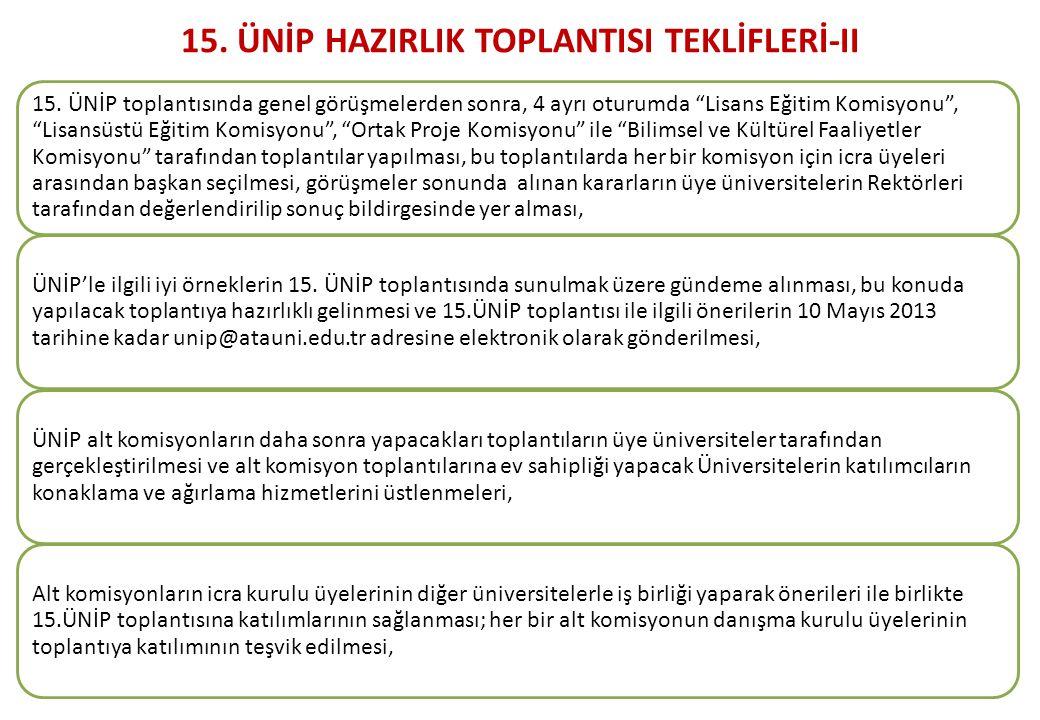 15. ÜNİP HAZIRLIK TOPLANTISI TEKLİFLERİ-II