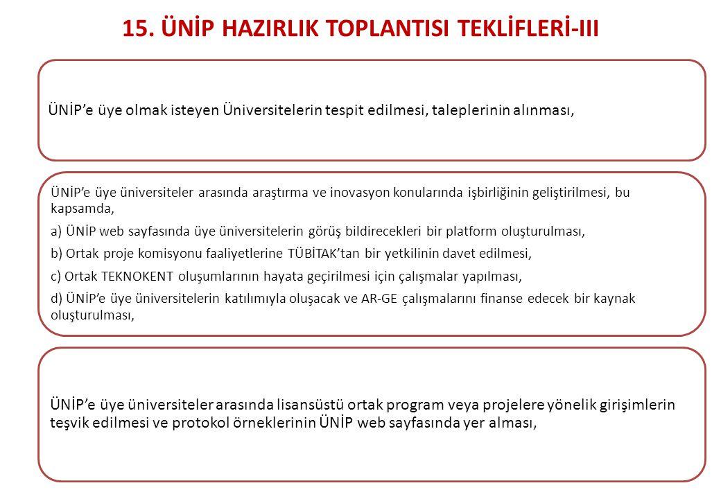 15. ÜNİP HAZIRLIK TOPLANTISI TEKLİFLERİ-III