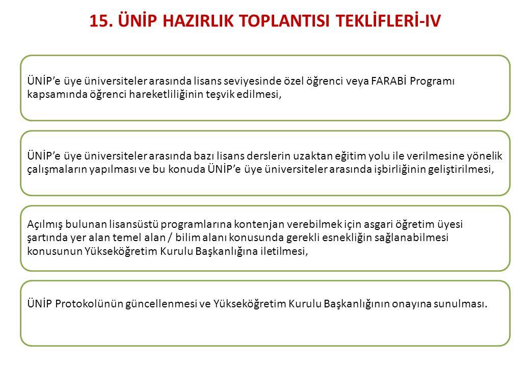 15. ÜNİP HAZIRLIK TOPLANTISI TEKLİFLERİ-IV
