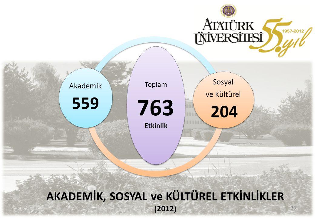 AKADEMİK, SOSYAL ve KÜLTÜREL ETKİNLİKLER (2012)