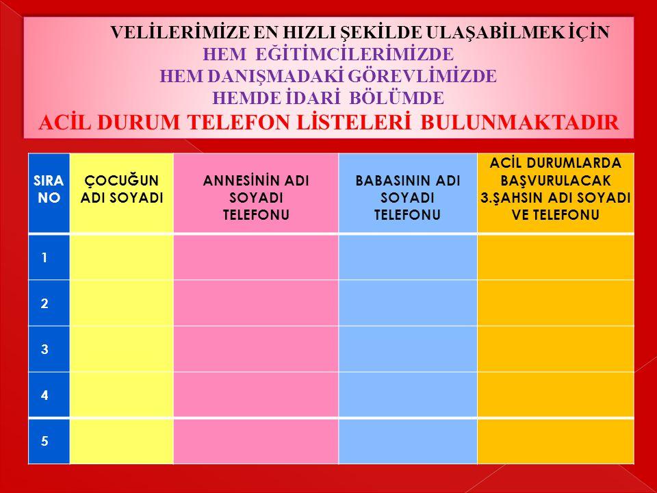 ACİL DURUM TELEFON LİSTELERİ BULUNMAKTADIR