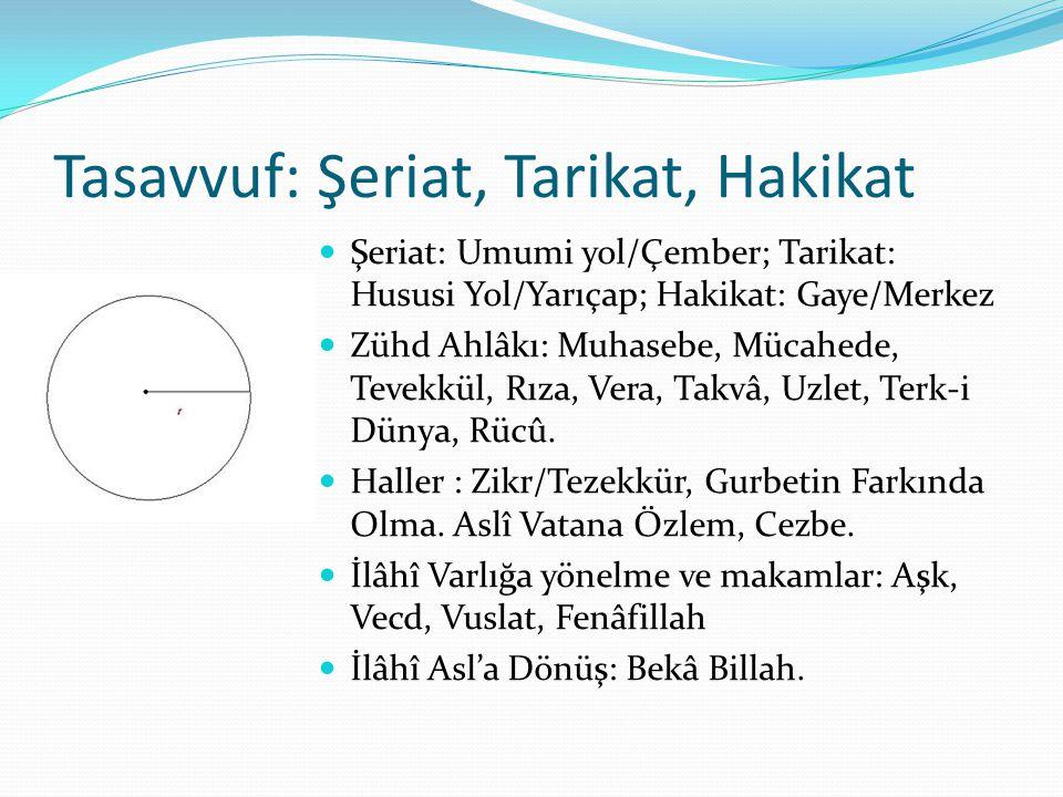 Tasavvuf: Şeriat, Tarikat, Hakikat