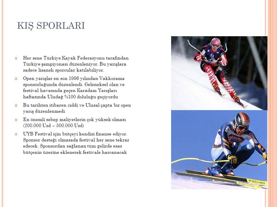 KIŞ SPORLARI Her sene Türkiye Kayak Federasyonu tarafından Türkiye şampiyonası düzenleniyor. Bu yarışlara sadece lisanslı sporcular katılabiliyor.