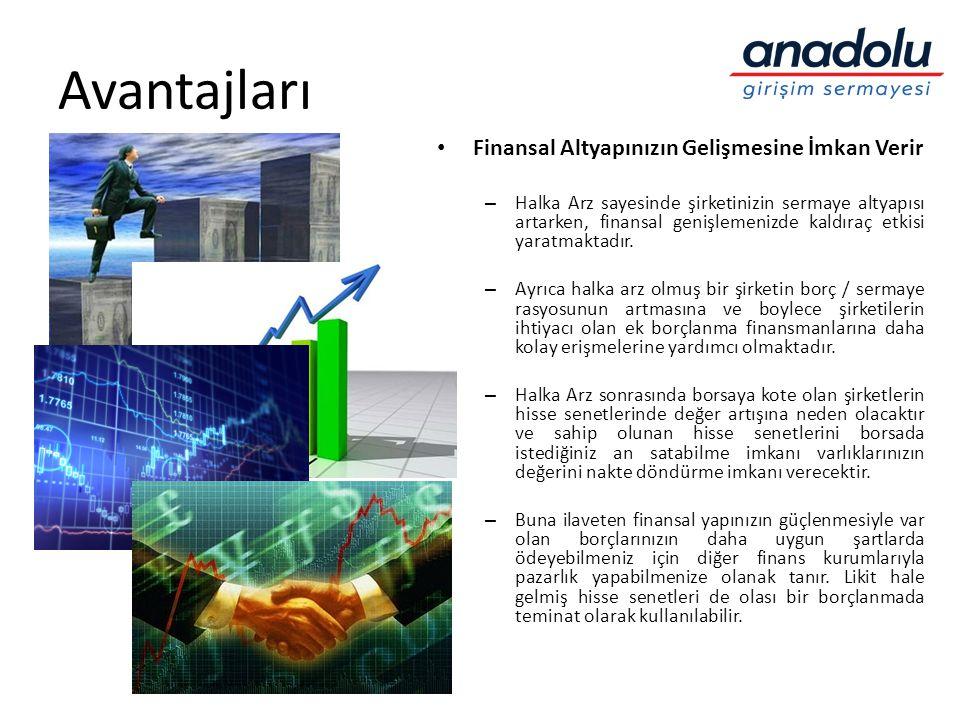 Avantajları Finansal Altyapınızın Gelişmesine İmkan Verir