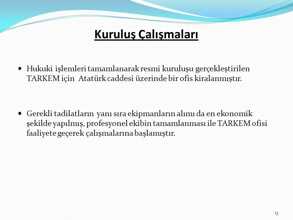 Kuruluş Çalışmaları Hukuki işlemleri tamamlanarak resmi kuruluşu gerçekleştirilen TARKEM için Atatürk caddesi üzerinde bir ofis kiralanmıştır.