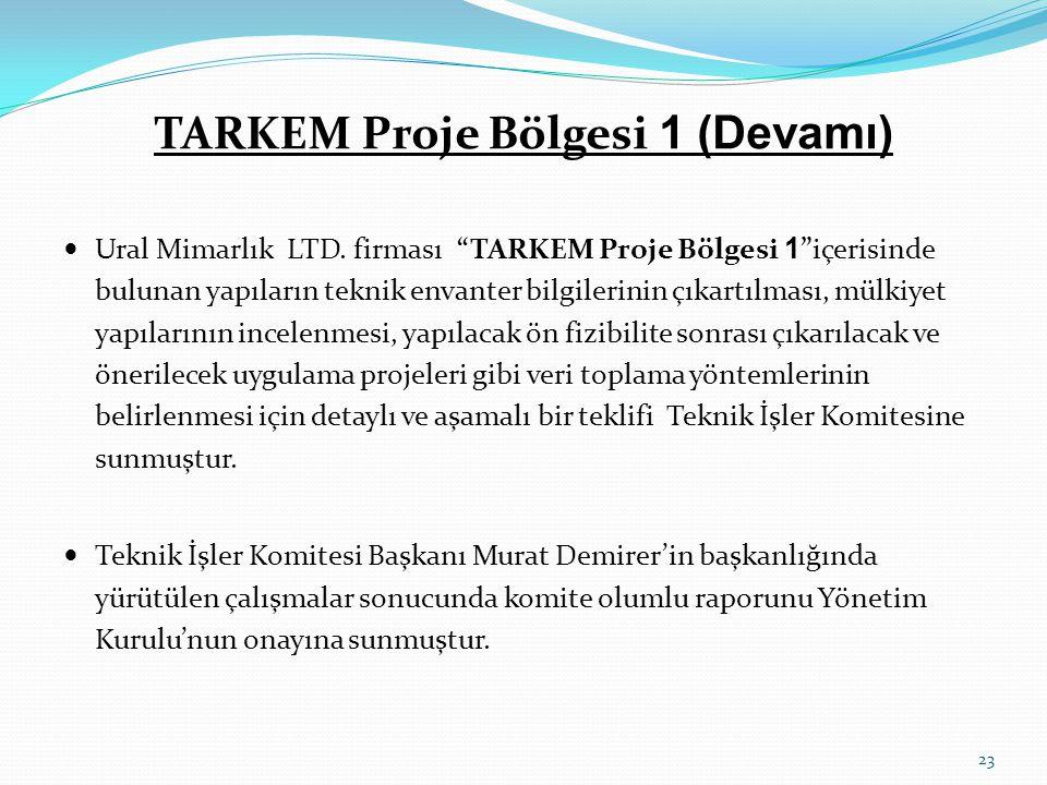 TARKEM Proje Bölgesi 1 (Devamı)