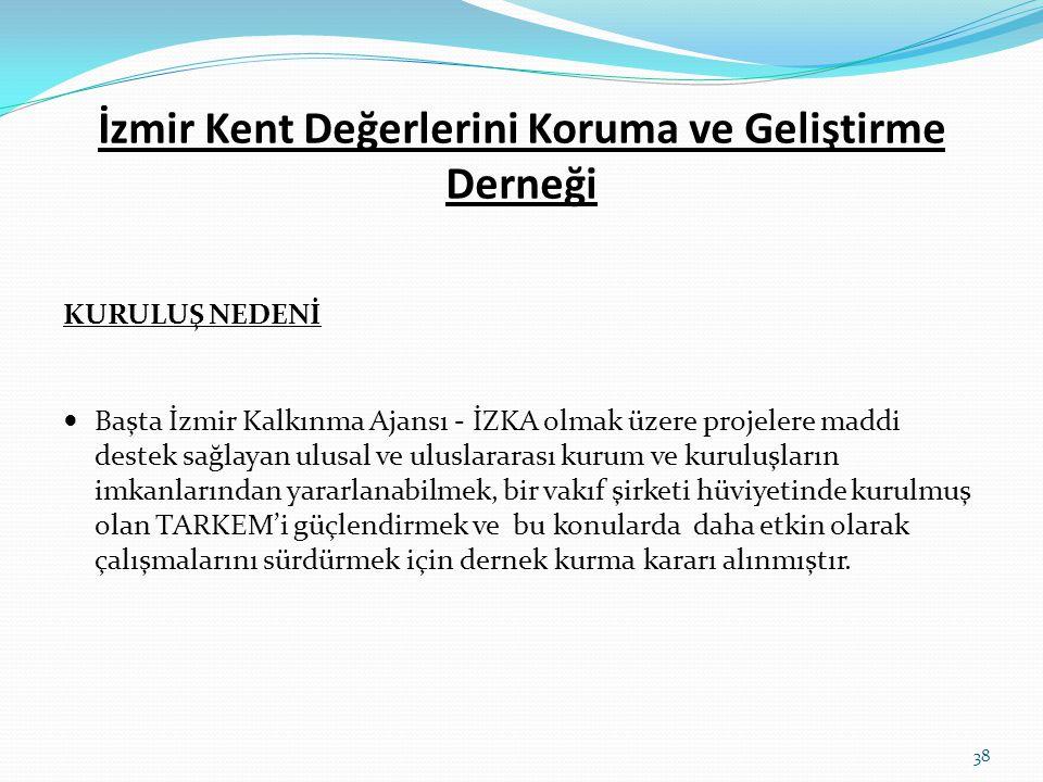 İzmir Kent Değerlerini Koruma ve Geliştirme Derneği