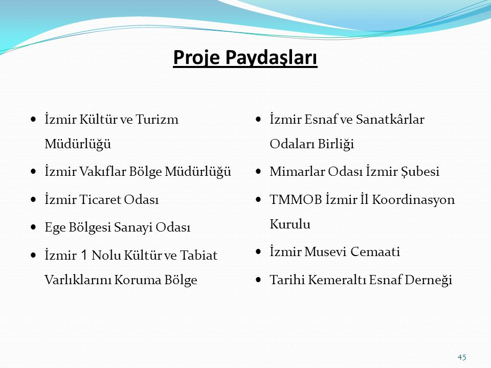 Proje Paydaşları İzmir Kültür ve Turizm Müdürlüğü
