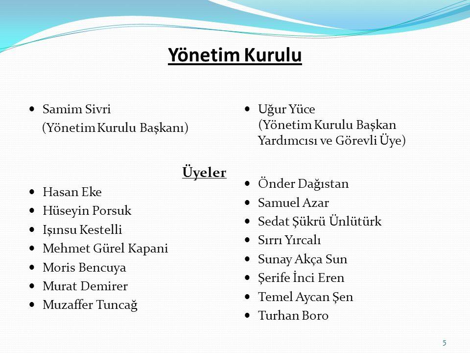 Yönetim Kurulu Üyeler Samim Sivri (Yönetim Kurulu Başkanı) Hasan Eke