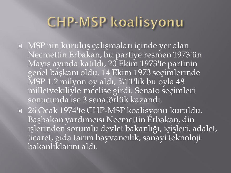 CHP-MSP koalisyonu