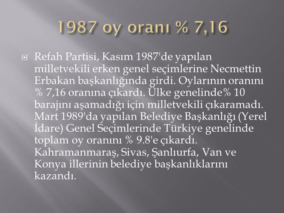 1987 oy oranı % 7,16